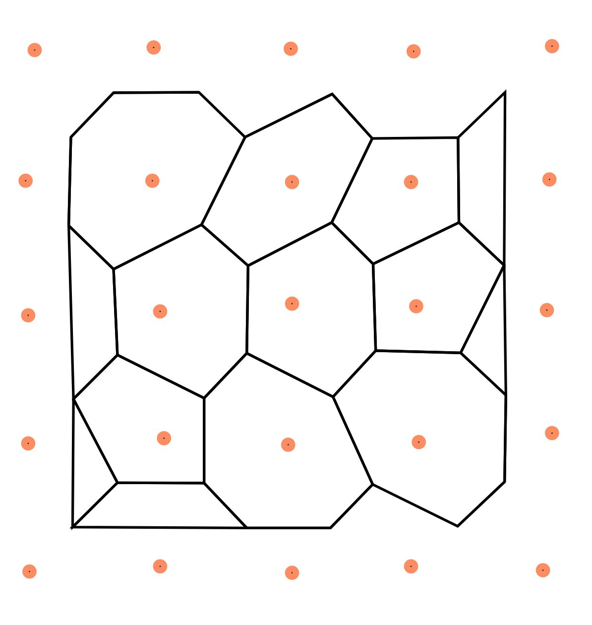 A grid of orange dots, surrounded by black lines representing voronoi edges. Now they actually are enclosed cells, like they're supposed to be.